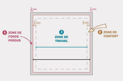 imprimerie dalbos bordeaux-Impression rapide 24h